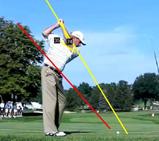 Golf Swing Plane Explained and Solved In Simple Language