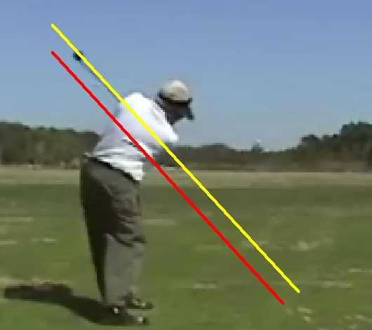 parallel planes in sports. at crucial parts in the swing moe\u0027s clubshaft is parallel with shaft line that he started setup. moe has a pretty unusual looking though. planes sports