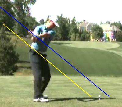 parallel planes in sports. zach uses a one plane swing to hit the golf ball. so anyone that is fan of will not say zach\u0027s flat. parallel planes in sports e