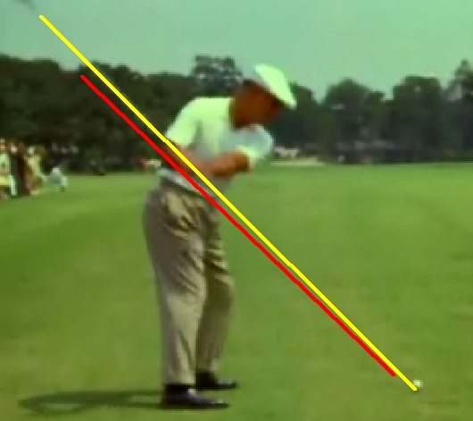 Ben Hogan Backswing Plane