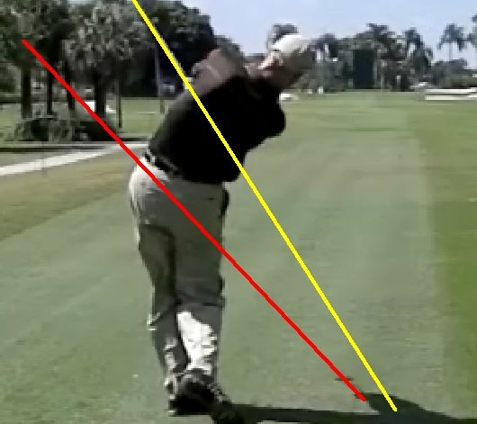 Jim Furyk Follow Through