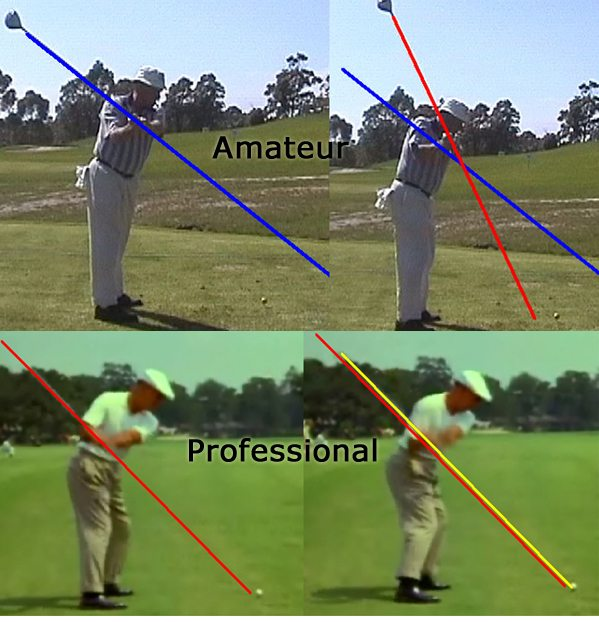 Amateur Swing Plane Compared To Professional Swing Plane (Ben Hogan)