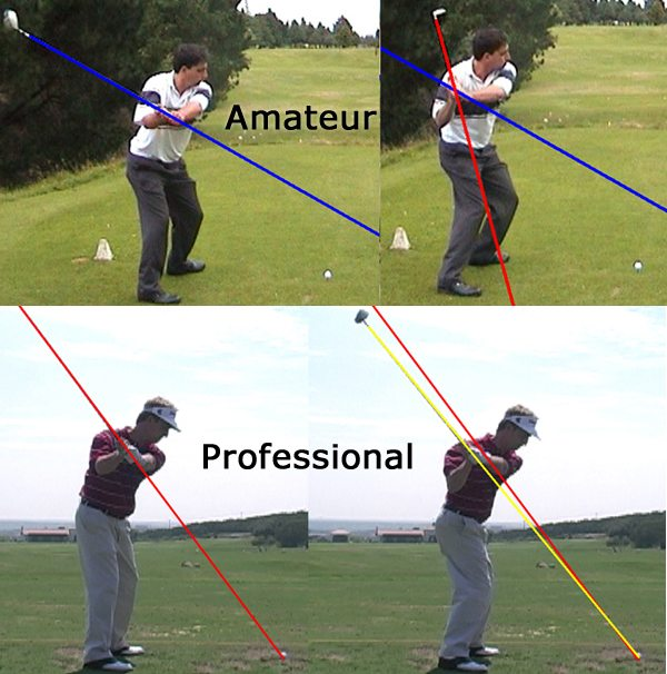Amateur Swing Plane Compared To Professional Swing Plane (David Toms)