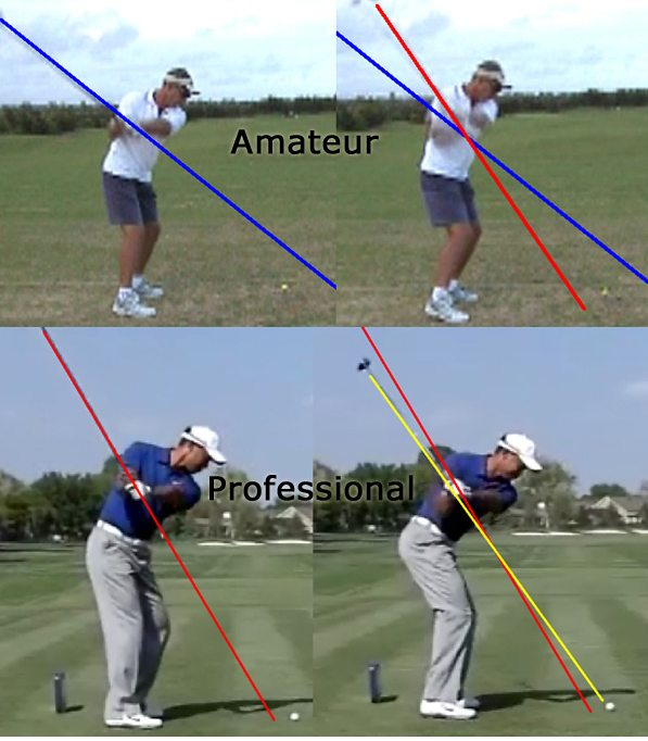 Amateur Swing Plane Compared To Professional Swing Plane (Tiger Woods)