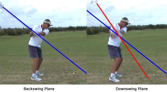 Amateur swing pictures