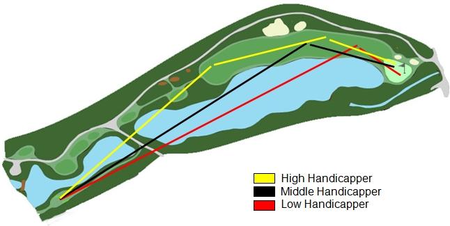 How To Manage The Golf Course | ConsistentGolf.com
