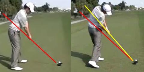 Consistent Golf