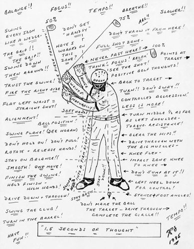 golf-swing-complicatations