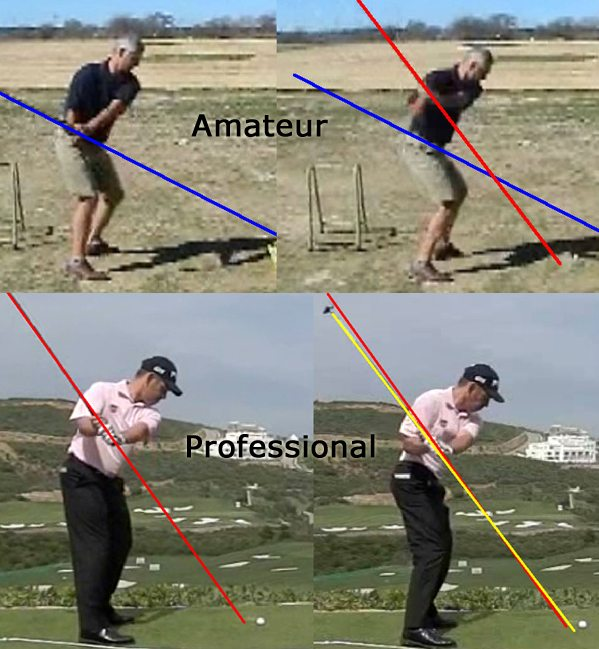 Amateur Swing Plane Compared To Professional Swing Plane (Louis Oosthuizen)