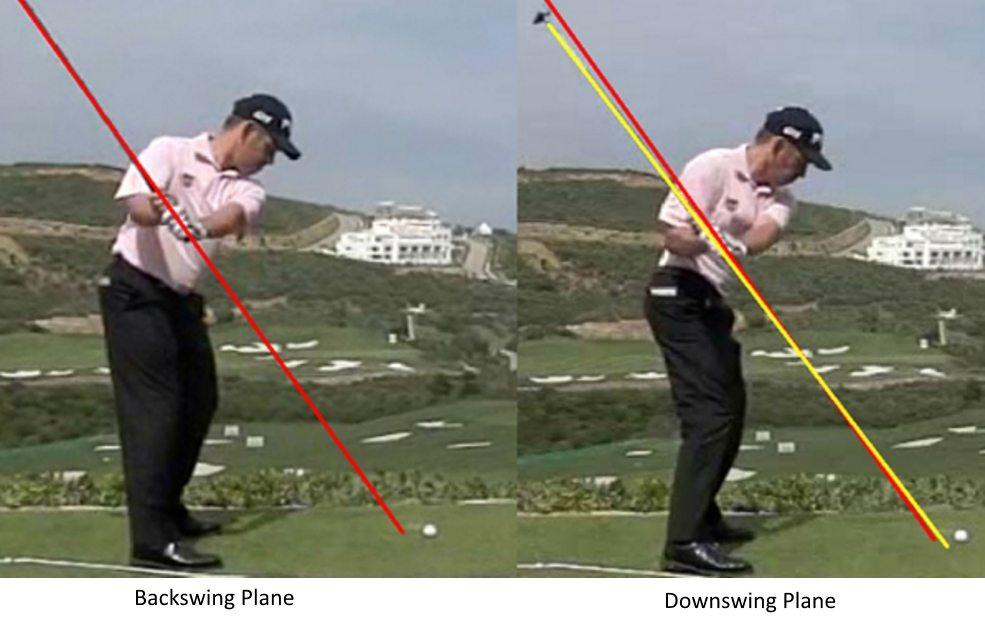 Louis Oosthuizen golf swing plane